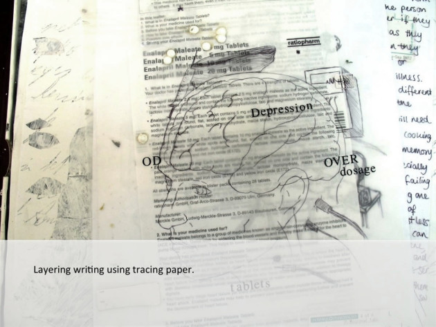 Writing creatively in sketchbooks - Image 35